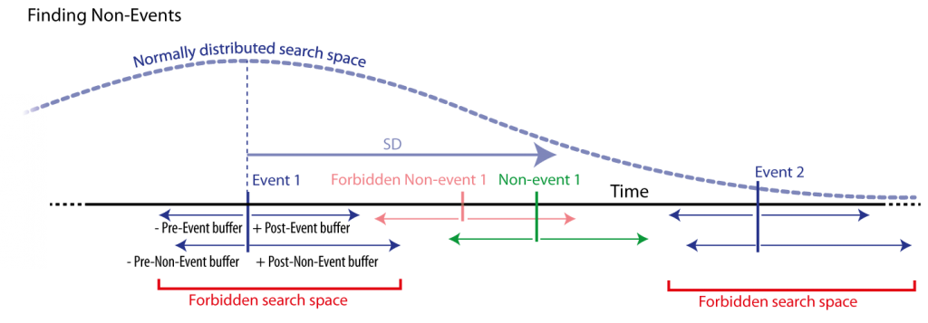 Non-events-01