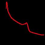 NonREM-power-spectrum-example - hidden slow peak-01